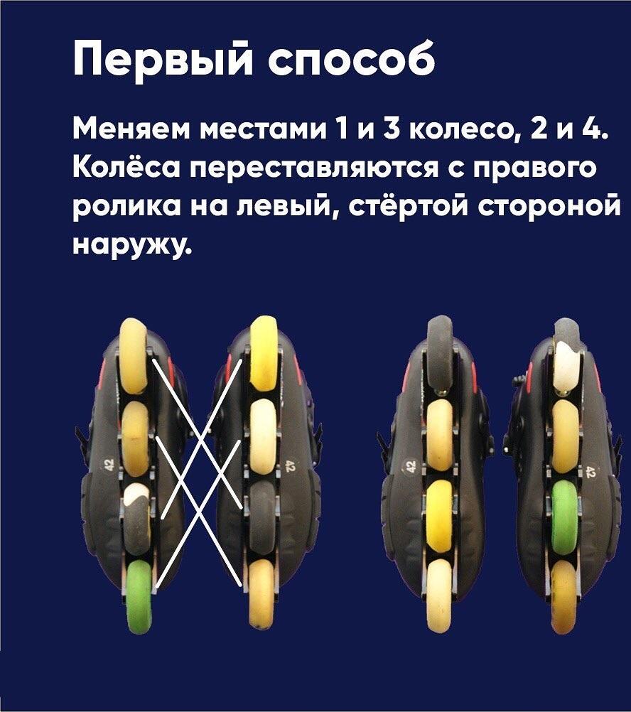 Как переставлять колеса для роликов местами